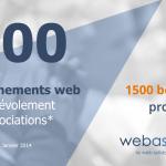 7000 accompagnements web réalisés depuis le début !